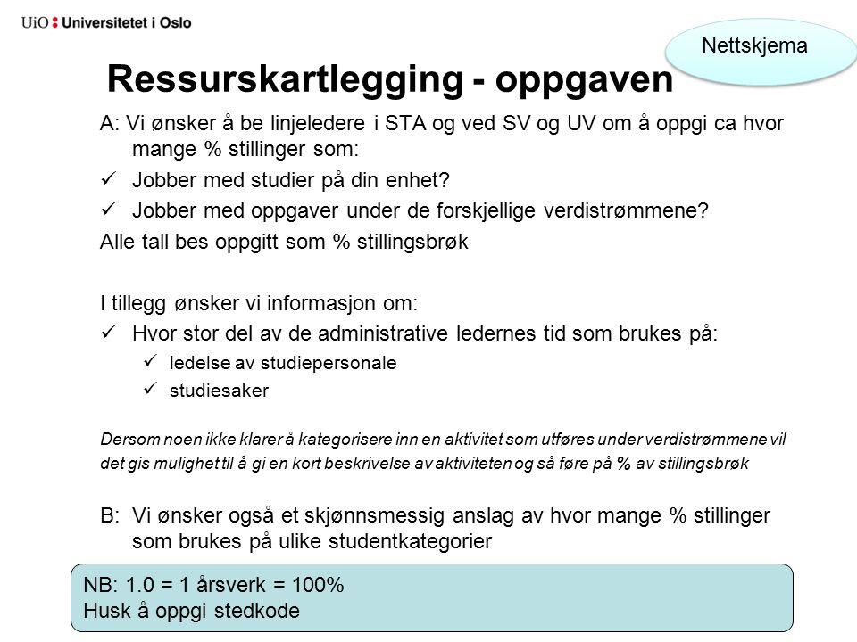 Ressurskartlegging - oppgaven A: Vi ønsker å be linjeledere i STA og ved SV og UV om å oppgi ca hvor mange % stillinger som: Jobber med studier på din enhet.