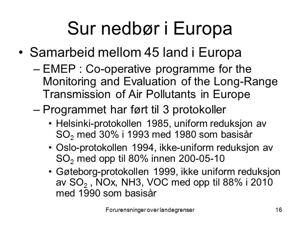 Forurensninger over landegrenser16 Sur nedbør i Europa Samarbeid mellom 45 land i Europa –EMEP : Co-operative programme for the Monitoring and Evaluation of the Long-Range Transmission of Air Pollutants in Europe –Programmet har ført til 3 protokoller Helsinki-protokollen 1985, uniform reduksjon av SO 2 med 30% i 1993 med 1980 som basisår Oslo-protokollen 1994, ikke-uniform reduksjon av SO 2 med opp til 80% innen 200-05-10 Gøteborg-protokollen 1999, ikke uniform reduksjon av SO 2, NOx, NH3, VOC med opp til 88% i 2010 med 1990 som basisår