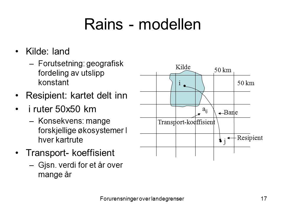 Forurensninger over landegrenser17 Rains - modellen Kilde: land –Forutsetning: geografisk fordeling av utslipp konstant Resipient: kartet delt inn i ruter 50x50 km –Konsekvens: mange forskjellige økosystemer I hver kartrute Transport- koeffisient –Gjsn.
