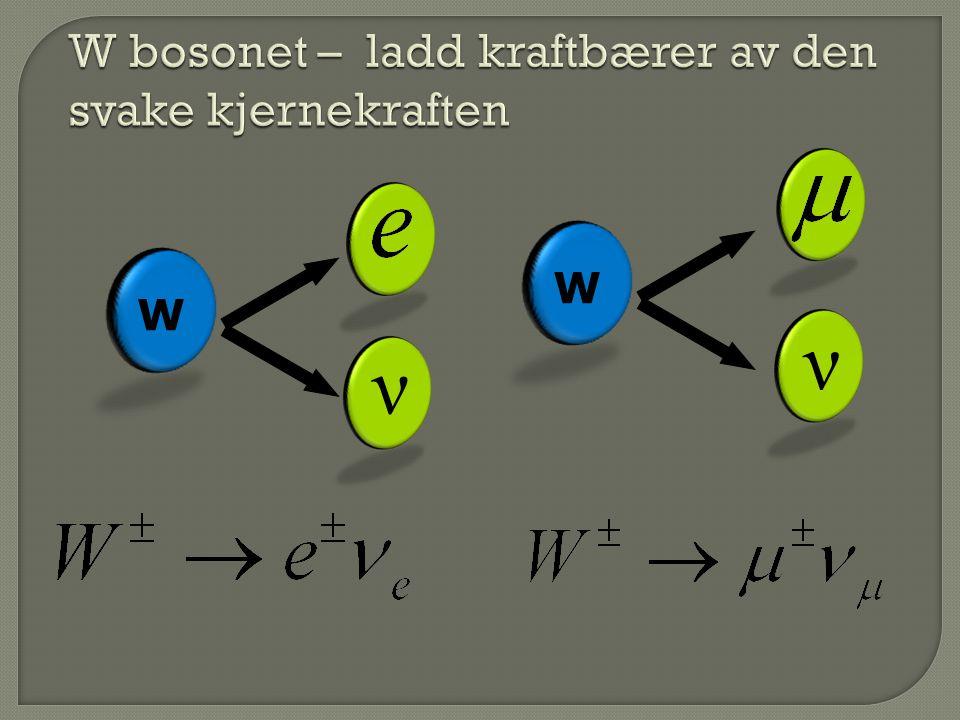  Higgs bosonet er nøytralt og kan henfalle til to Z partikler, og de kan henfalle videre til leptoner H Z Z
