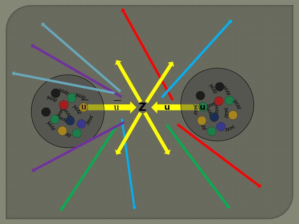  Vi ønsker å studere de energirike kollisjonene  Fjerner derfor det vi ikke er interessert i