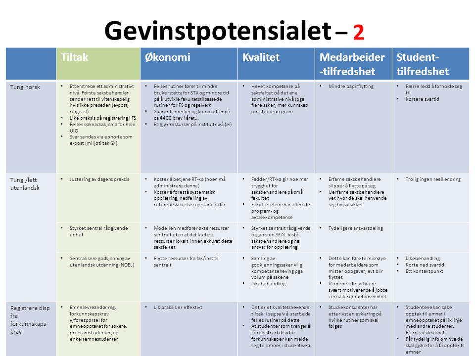 Gevinstpotensialet – 2 TiltakØkonomiKvalitetMedarbeider -tilfredshet Student- tilfredshet Tung norsk Etterstrebe ett administrativt nivå.
