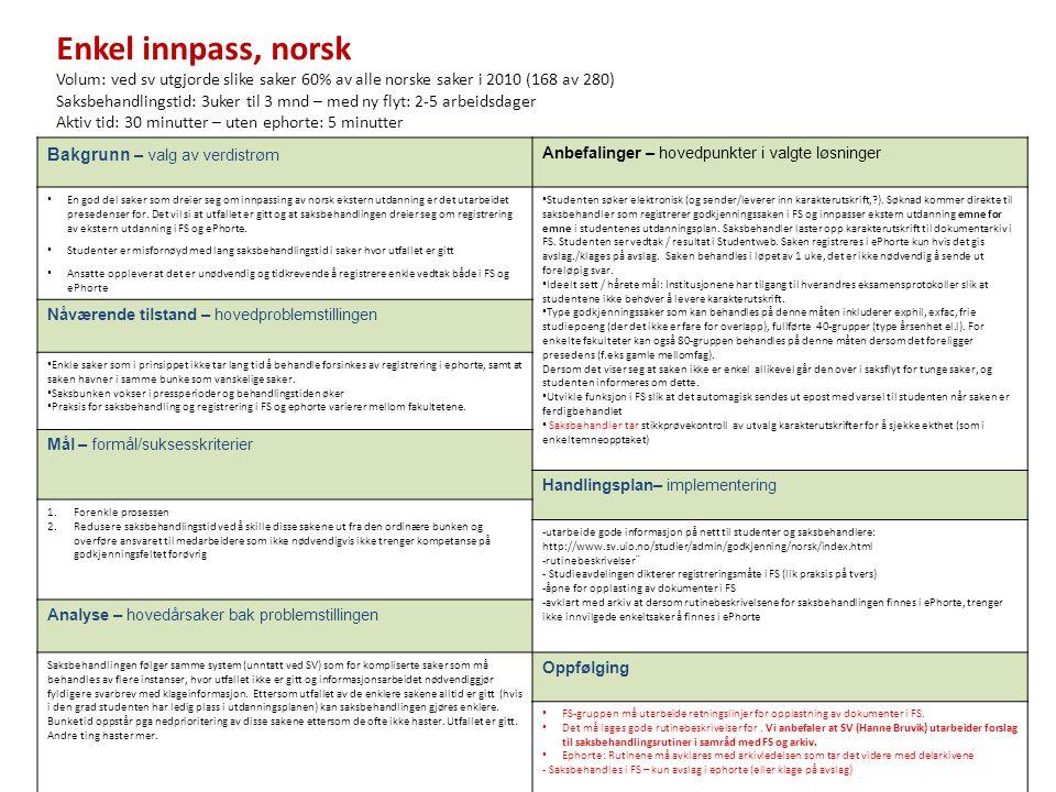 Bakgrunn – valg av verdistrøm Anbefalinger – hovedpunkter i valgte løsninger En god del saker som dreier seg om innpassing av norsk ekstern utdanning