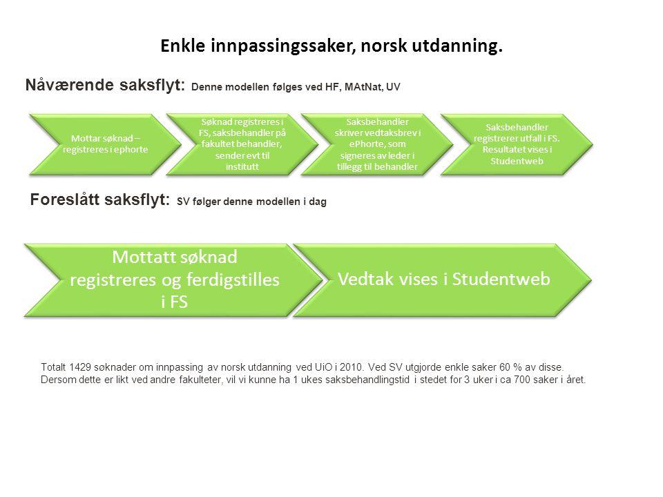 Enkle innpassingssaker, norsk utdanning. Nåværende saksflyt: Denne modellen følges ved HF, MAtNat, UV Mottar søknad – registreres i ephorte Søknad reg