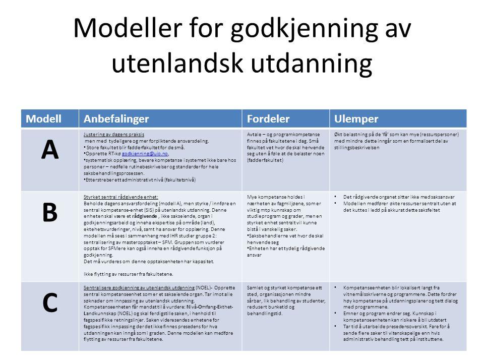 Modeller for godkjenning av utenlandsk utdanning ModellAnbefalingerFordelerUlemper A Justering av dagens praksis men med tydeligere og mer forpliktende ansvarsdeling.