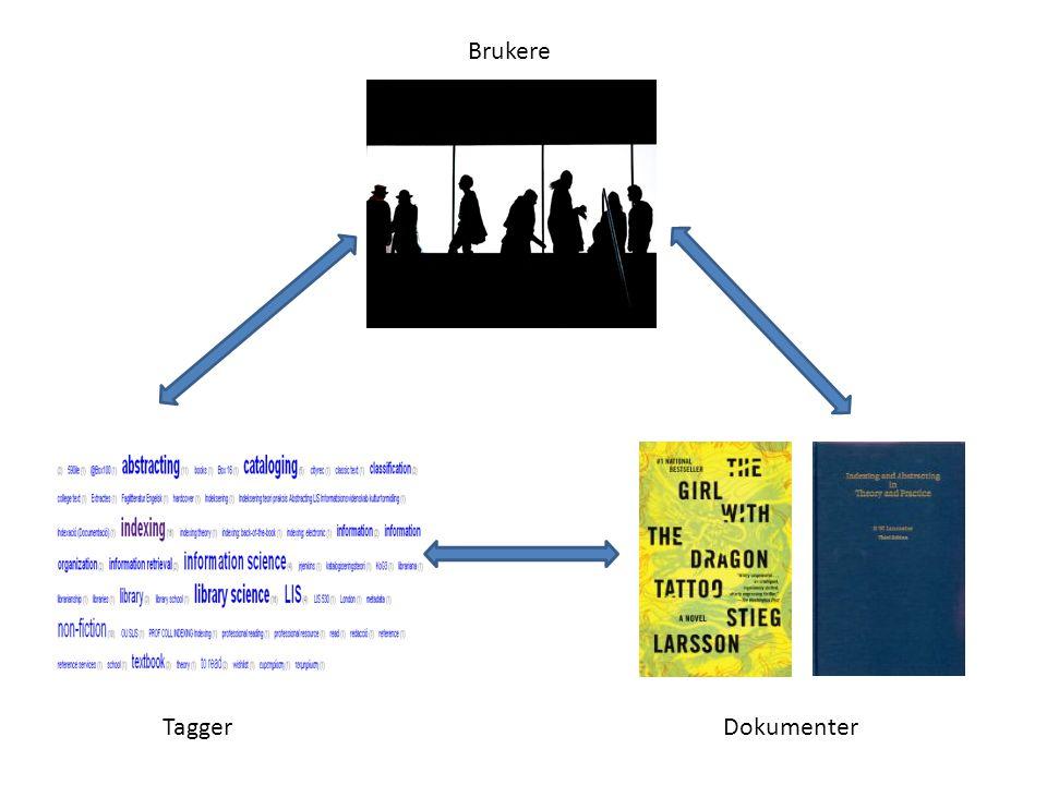 DokumenterTagger Brukere