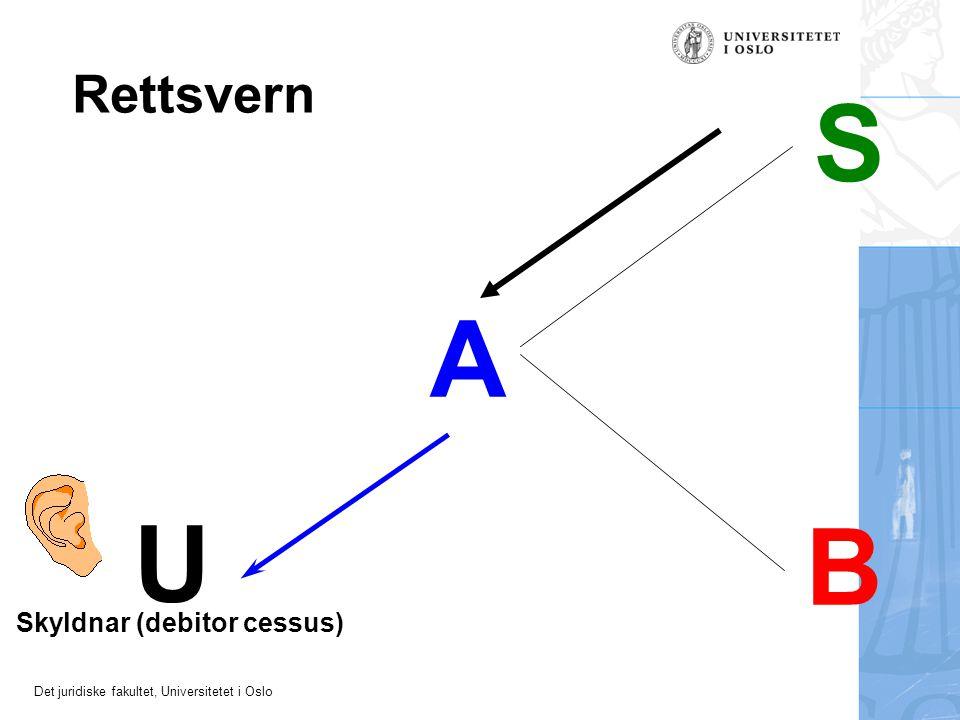 Det juridiske fakultet, Universitetet i Oslo A S B U Skyldnar (debitor cessus) Rettsvern