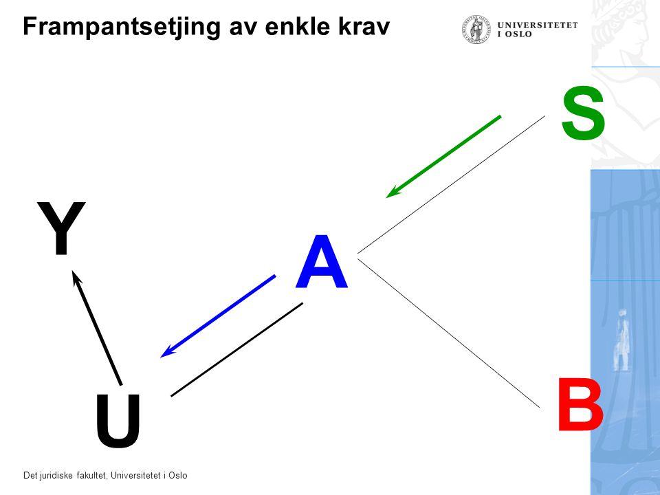 Det juridiske fakultet, Universitetet i Oslo U Y Frampantsetjing av enkle krav A S B