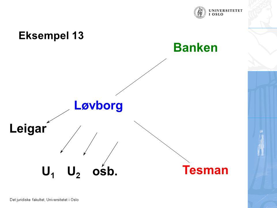 Det juridiske fakultet, Universitetet i Oslo Løvborg Banken Tesman U1U1 U2U2 osb. Leigar Eksempel 13