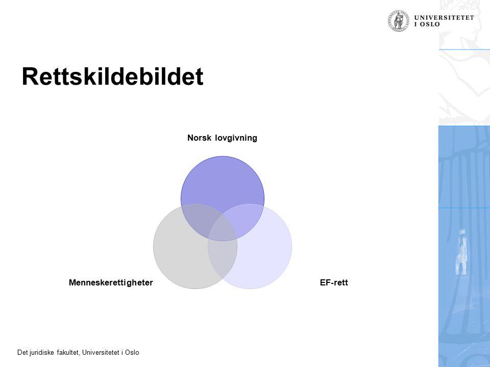 Det juridiske fakultet, Universitetet i Oslo Rettskildebildet Norsk lovgivning EF-rettMenneskerettigheter