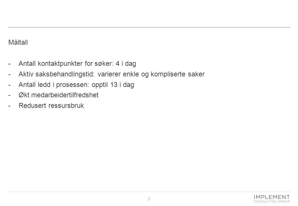 3 Måltall -Antall kontaktpunkter for søker: 4 i dag -Aktiv saksbehandlingstid: varierer enkle og kompliserte saker -Antall ledd i prosessen: opptil 13 i dag -Økt medarbeidertilfredshet -Redusert ressursbruk