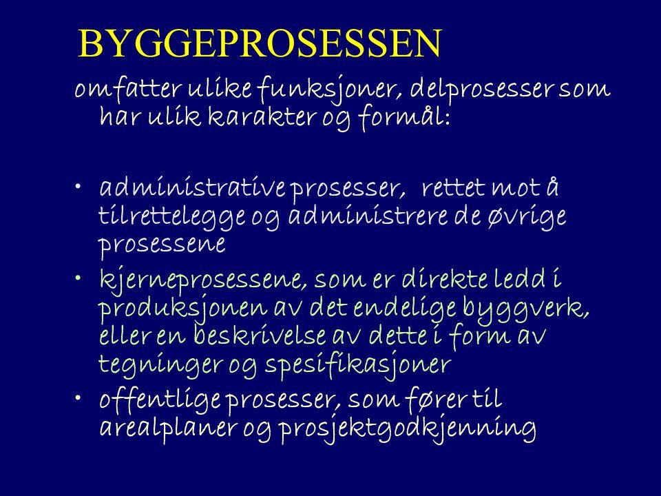 BYGGEPROSESSEN omfatter ulike funksjoner, delprosesser som har ulik karakter og formål: administrative prosesser, rettet mot å tilrettelegge og admini