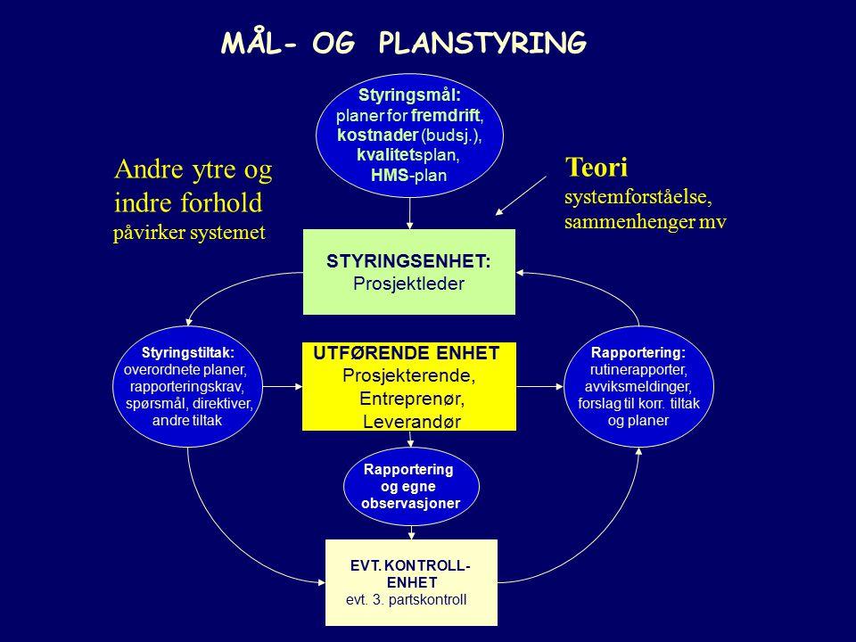 Styringsmål: planer for fremdrift, kostnader (budsj.), kvalitetsplan, HMS-plan STYRINGSENHET: Prosjektleder Styringstiltak: overordnete planer, rappor