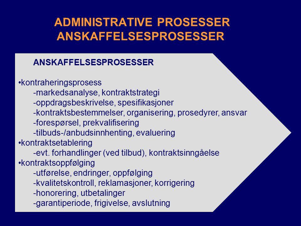 ADMINISTRATIVE PROSESSER ANSKAFFELSESPROSESSER ANSKAFFELSESPROSESSER kontraheringsprosess -markedsanalyse, kontraktstrategi -oppdragsbeskrivelse, spes