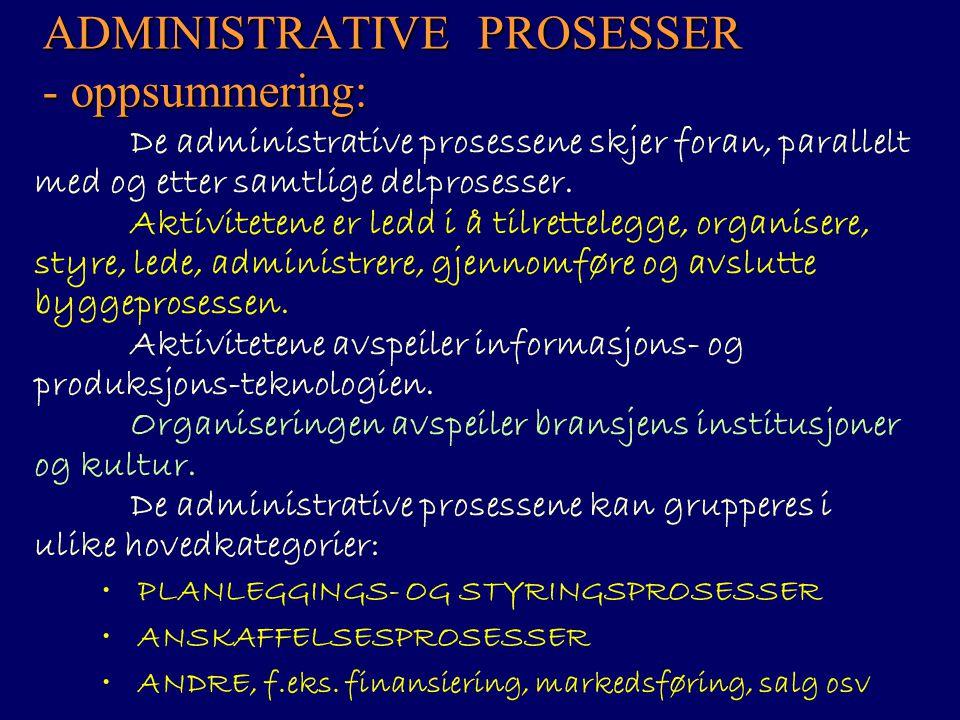 ADMINISTRATIVE PROSESSER - oppsummering: PLANLEGGINGS- OG STYRINGSPROSESSER ANSKAFFELSESPROSESSER ANDRE, f.eks. finansiering, markedsføring, salg osv