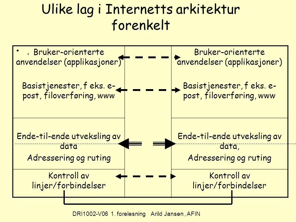 DRI1002-V06 1. forelesning Arild Jansen, AFIN Ulike lag i Internetts arkitektur forenkelt.