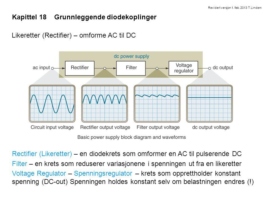 Kapittel 18 Grunnleggende diodekoplinger Revidert versjon 1. feb. 2013 T.Lindem Likeretter (Rectifier) – omforme AC til DC Rectifier (Likeretter) – en