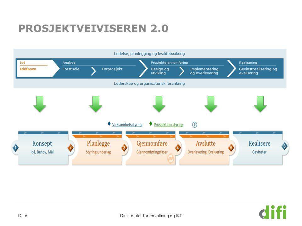PROSJEKTVEIVISEREN 2.0 DatoDirektoratet for forvaltning og IKT