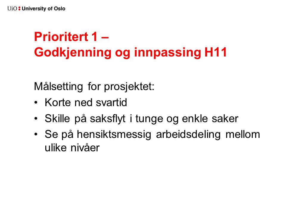 Prioritert 1 – Godkjenning og innpassing H11 Målsetting for prosjektet: Korte ned svartid Skille på saksflyt i tunge og enkle saker Se på hensiktsmessig arbeidsdeling mellom ulike nivåer
