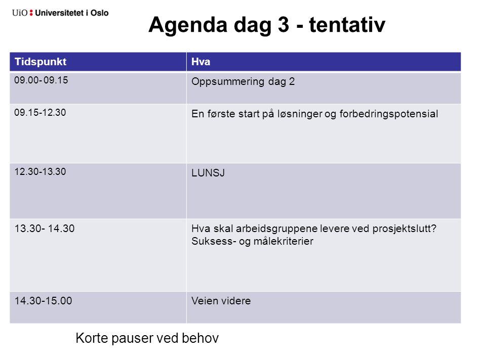 Agenda dag 3 - tentativ TidspunktHva 09.00- 09.15 Oppsummering dag 2 09.15-12.30 En første start på løsninger og forbedringspotensial 12.30-13.30 LUNSJ 13.30- 14.30Hva skal arbeidsgruppene levere ved prosjektslutt.