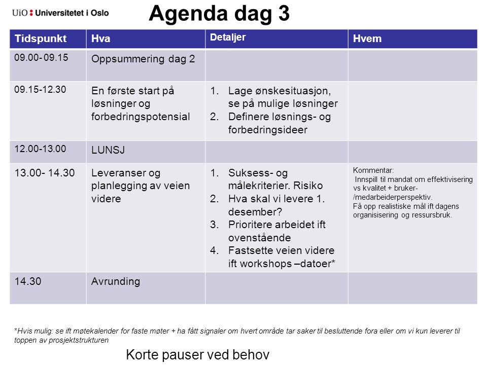 Agenda dag 3 TidspunktHva Detaljer Hvem 09.00- 09.15 Oppsummering dag 2 09.15-12.30 En første start på løsninger og forbedringspotensial 1.Lage ønskes