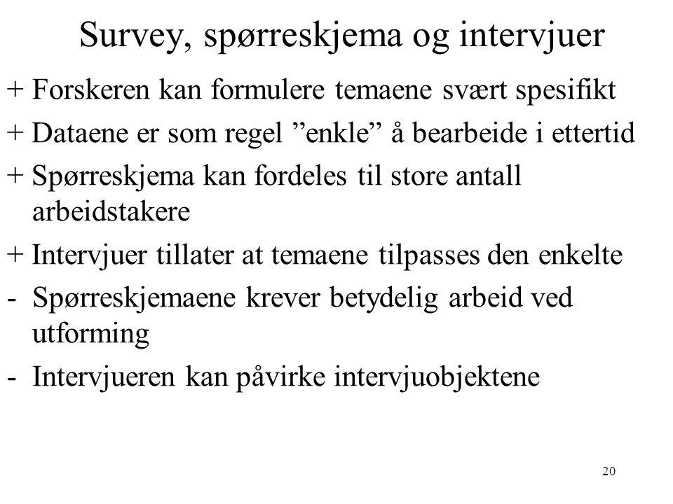 20 Survey, spørreskjema og intervjuer +Forskeren kan formulere temaene svært spesifikt + Dataene er som regel enkle å bearbeide i ettertid + Spørreskjema kan fordeles til store antall arbeidstakere + Intervjuer tillater at temaene tilpasses den enkelte -Spørreskjemaene krever betydelig arbeid ved utforming -Intervjueren kan påvirke intervjuobjektene