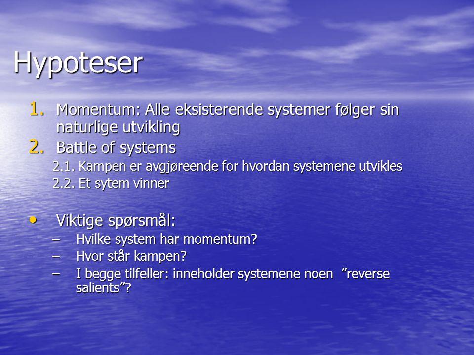 Hypoteser 1. Momentum: Alle eksisterende systemer følger sin naturlige utvikling 2. Battle of systems 2.1. Kampen er avgjøreende for hvordan systemene