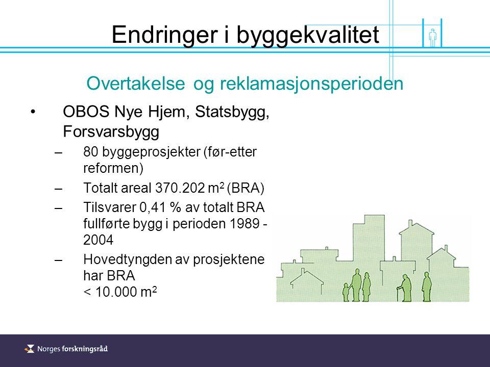 Endringer i byggekvalitet Overtakelse og reklamasjonsperioden OBOS Nye Hjem, Statsbygg, Forsvarsbygg –80 byggeprosjekter (før-etter reformen) –Totalt areal 370.202 m 2 (BRA) –Tilsvarer 0,41 % av totalt BRA fullførte bygg i perioden 1989 - 2004 –Hovedtyngden av prosjektene har BRA < 10.000 m 2