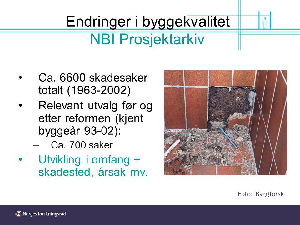 Ca. 6600 skadesaker totalt (1963-2002) Relevant utvalg før og etter reformen (kjent byggeår 93-02): –Ca. 700 saker Utvikling i omfang + skadested, års