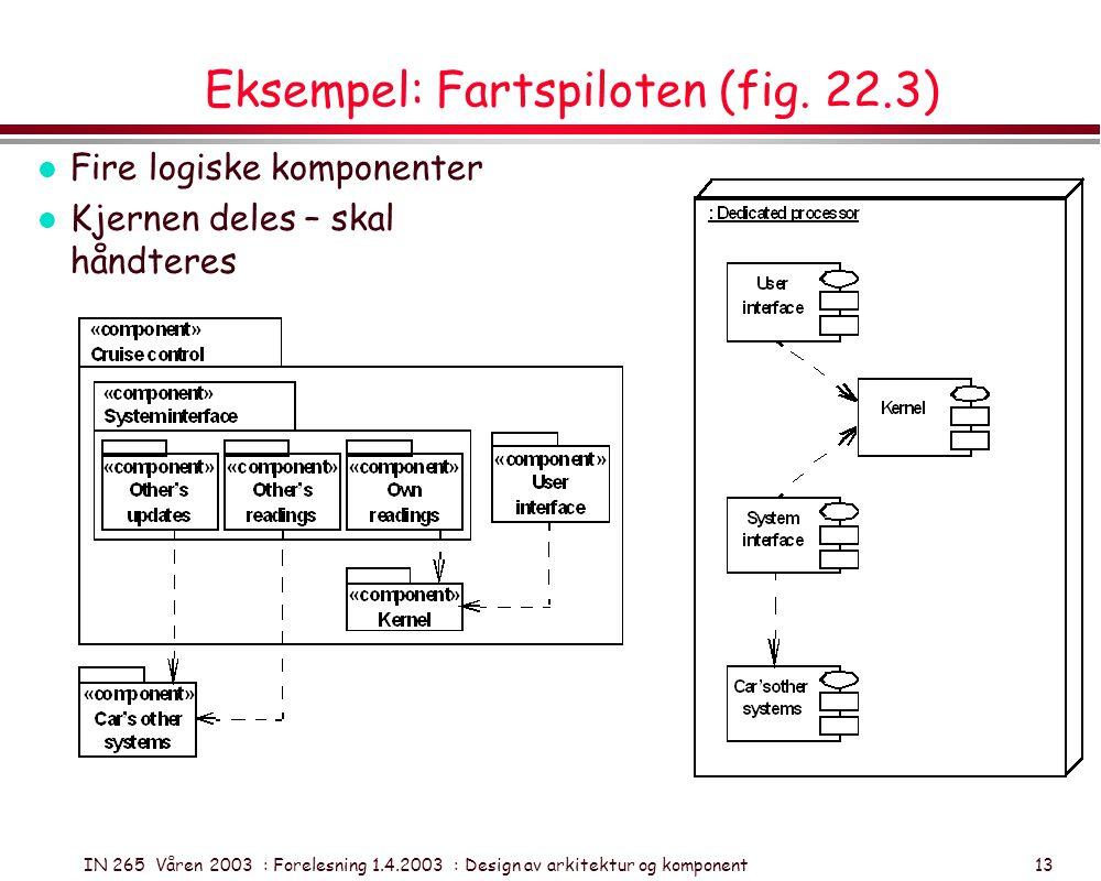 IN 265 Våren 2003 : Forelesning 1.4.2003 : Design av arkitektur og komponent 13 Eksempel: Fartspiloten (fig. 22.3) l Fire logiske komponenter l Kjerne