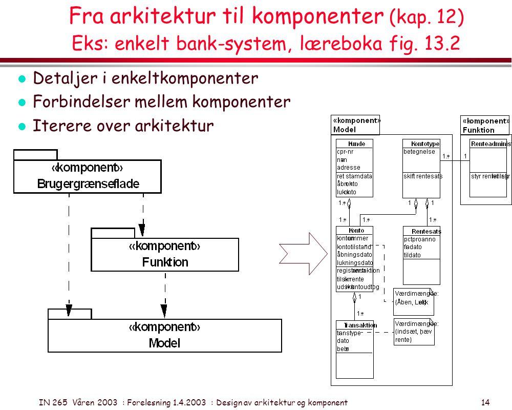 IN 265 Våren 2003 : Forelesning 1.4.2003 : Design av arkitektur og komponent 14 Fra arkitektur til komponenter (kap. 12) Eks: enkelt bank-system, lære