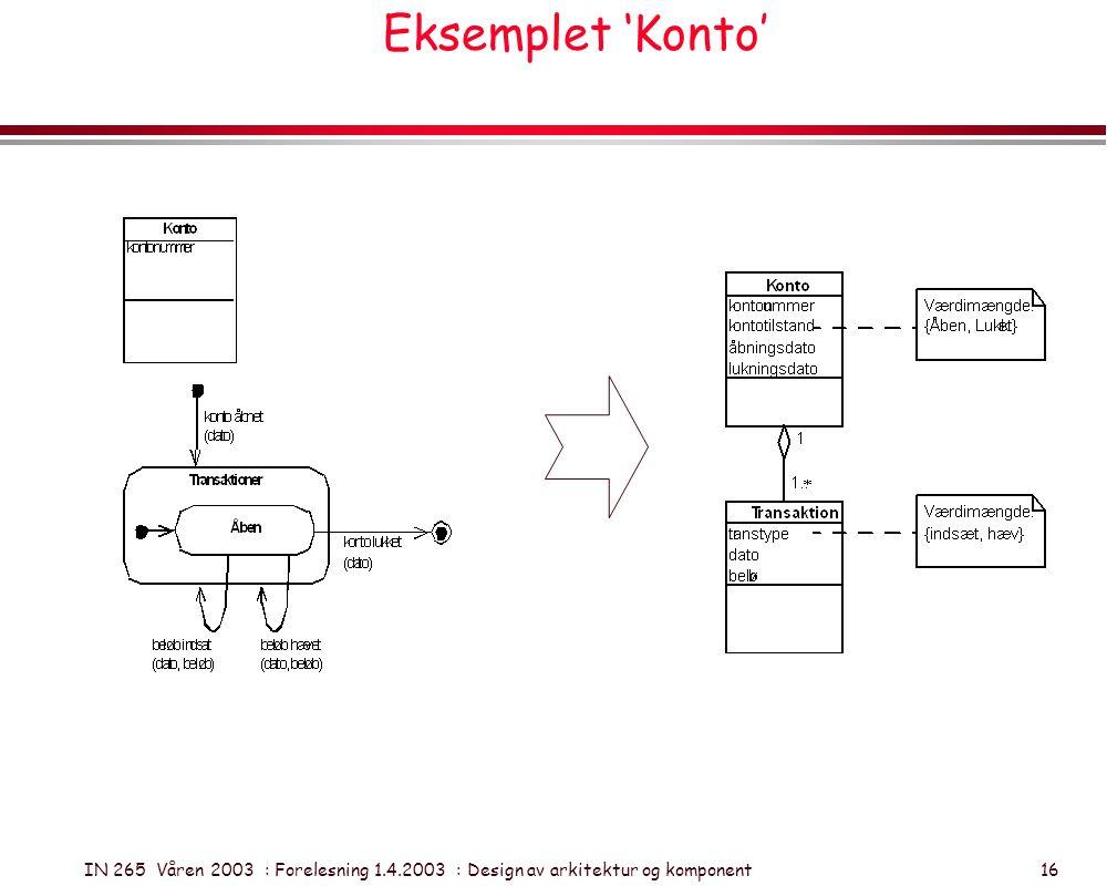 IN 265 Våren 2003 : Forelesning 1.4.2003 : Design av arkitektur og komponent 16 Eksemplet 'Konto'