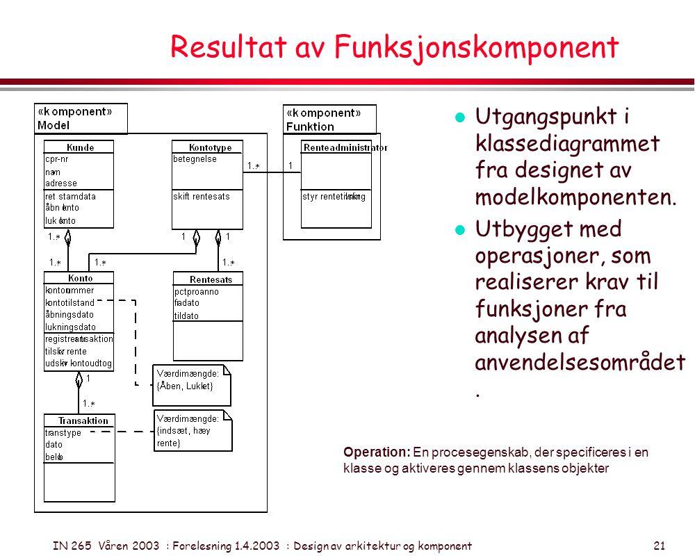 IN 265 Våren 2003 : Forelesning 1.4.2003 : Design av arkitektur og komponent 21 Resultat av Funksjonskomponent l Utgangspunkt i klassediagrammet fra d