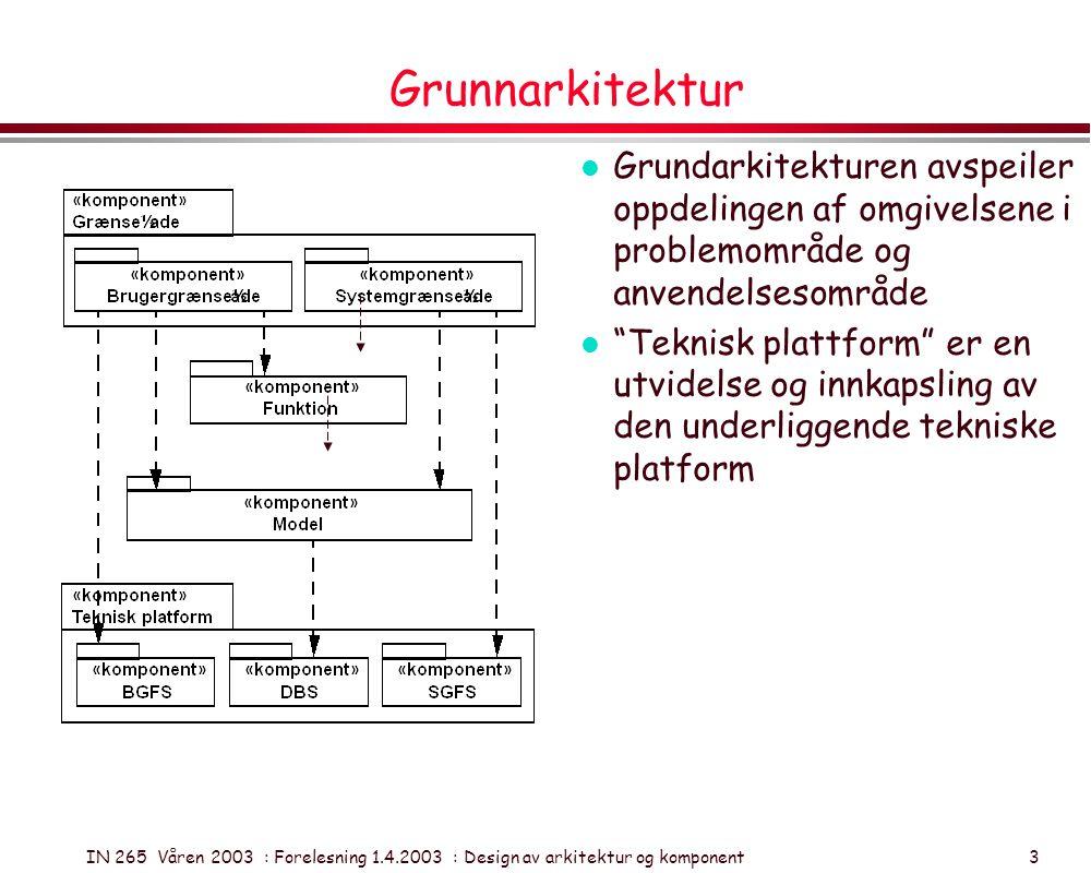 IN 265 Våren 2003 : Forelesning 1.4.2003 : Design av arkitektur og komponent 3 Grunnarkitektur l Grundarkitekturen avspeiler oppdelingen af omgivelsen
