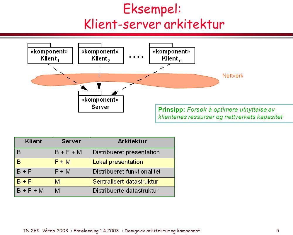 IN 265 Våren 2003 : Forelesning 1.4.2003 : Design av arkitektur og komponent 5 Eksempel: Klient-server arkitektur Nettverk Prinsipp: Forsøk å optimere