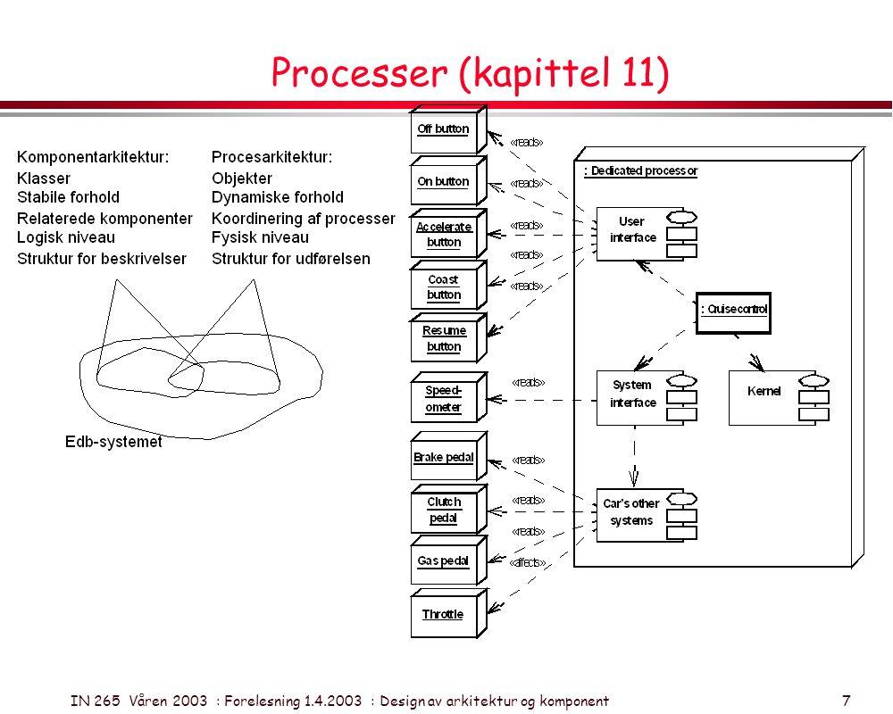 IN 265 Våren 2003 : Forelesning 1.4.2003 : Design av arkitektur og komponent 8 Programkomponent l Et fysisk modul med programkode.
