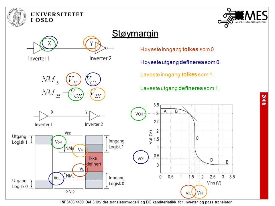 2008 INF3400/4400 Del 3 Utvidet transistormodell og DC karakteristikk for inverter og pass transistor Støymargin Høyeste inngang tolkes som 0.