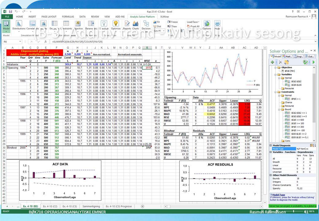 Rasmus RasmussenBØK710 OPERASJONSANALYTISKE EMNER41 (B-3) Additiv trend - Multiplikativ sesong