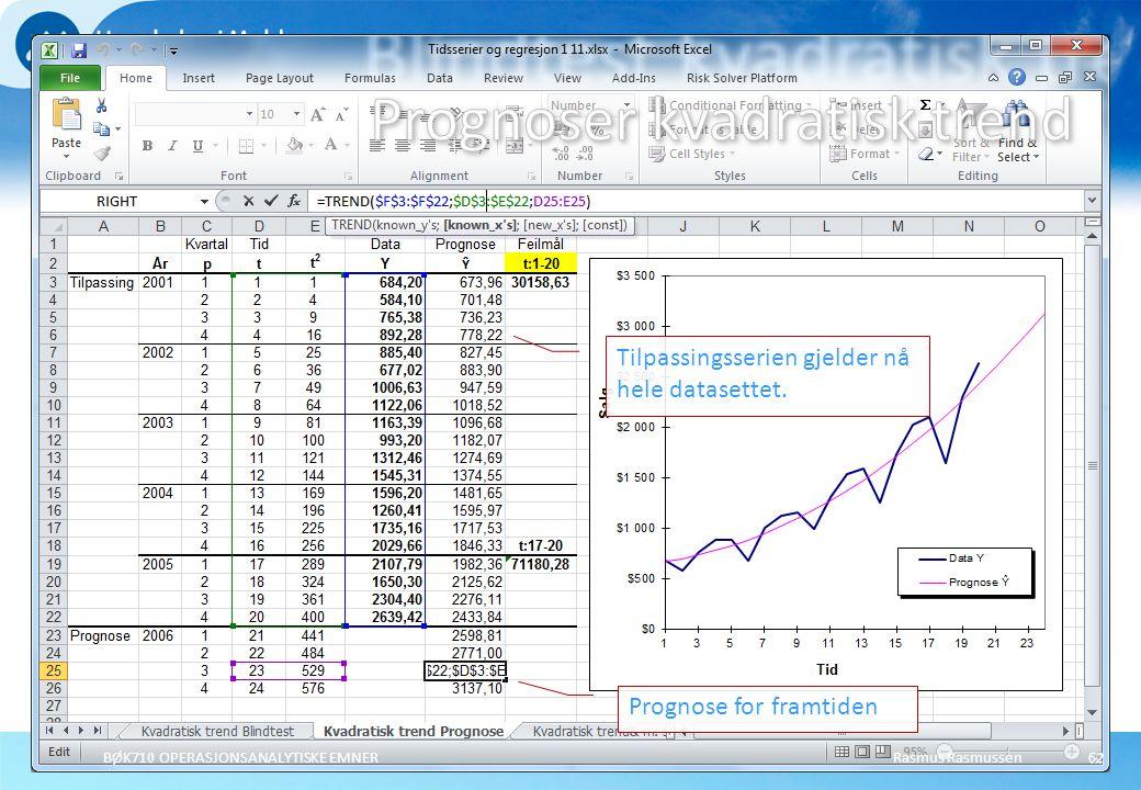 Rasmus RasmussenBØK710 OPERASJONSANALYTISKE EMNER62 Tilpassingsserien gjelder nå hele datasettet. Prognose for framtiden