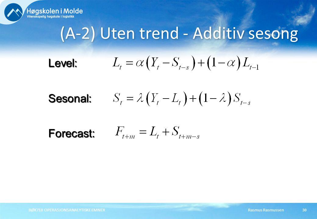 Rasmus RasmussenBØK710 OPERASJONSANALYTISKE EMNER30 (A-2) Uten trend - Additiv sesong Forecast: Level: Sesonal: