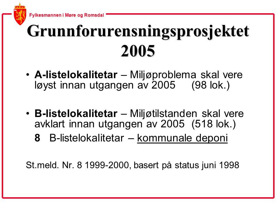 Fylkesmannen i Møre og Romsdal Grunnforurensningsprosjektet 2005 A-listelokalitetar – Miljøproblema skal vere løyst innan utgangen av 2005 (98 lok.) B-listelokalitetar – Miljøtilstanden skal vere avklart innan utgangen av 2005(518 lok.) 8 B-listelokalitetar – kommunale deponi St.meld.