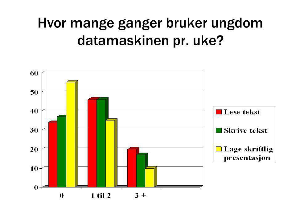 Ukentlig IKT-bruk i norskfaget