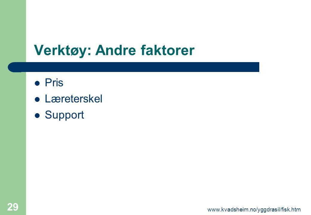 www.kvadsheim.no/yggdrasil/fisk.htm 29 Verktøy: Andre faktorer  Pris  Læreterskel  Support