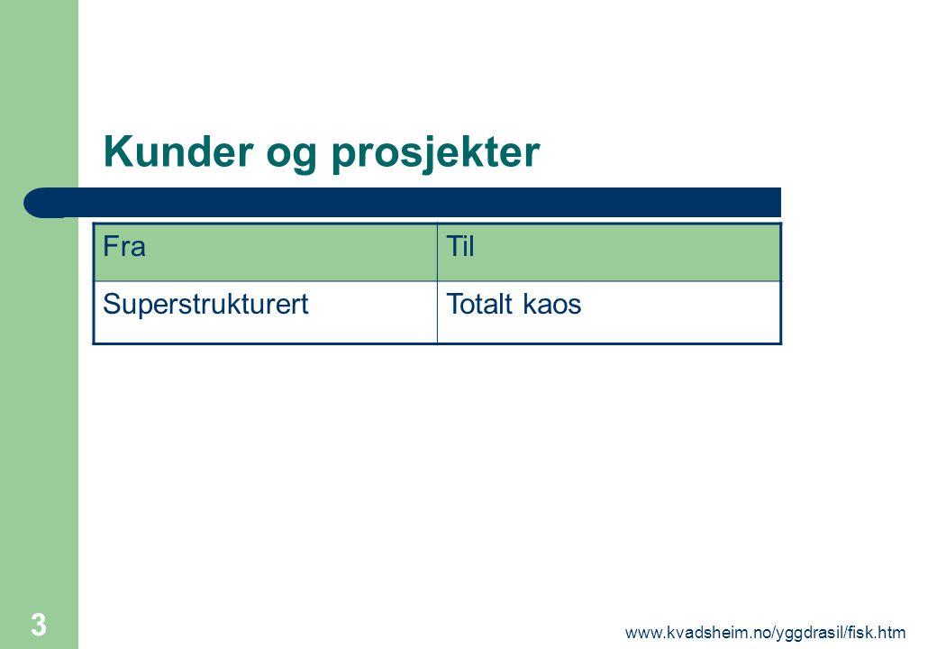 www.kvadsheim.no/yggdrasil/fisk.htm 3 Kunder og prosjekter FraTil SuperstrukturertTotalt kaos