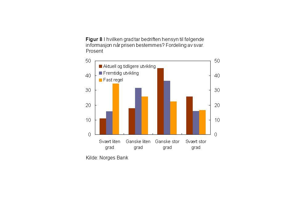 Figur 19 Hvor viktig var en økning i leverandørenes priser for prisøkningene de siste par årene.