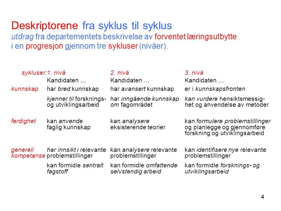 44 Deskriptorene fra syklus til syklus utdrag fra departementets beskrivelse av forventet læringsutbytte i en progresjon gjennom tre sykluser (nivåer).
