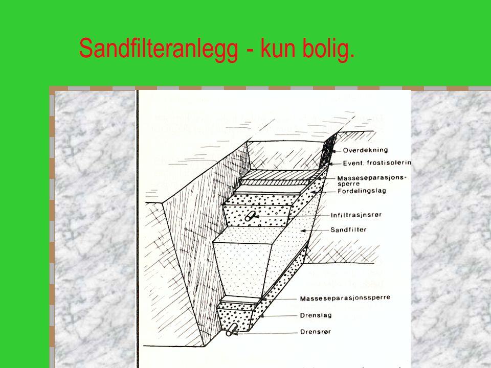 Sandfilteranlegg - kun bolig.