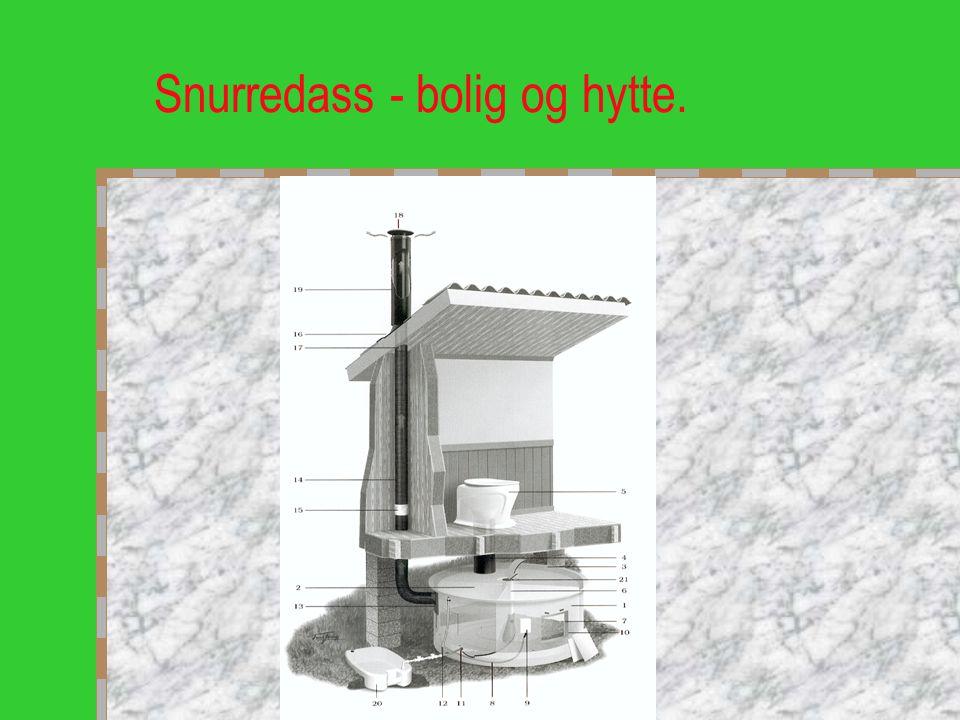 Snurredass - bolig og hytte.
