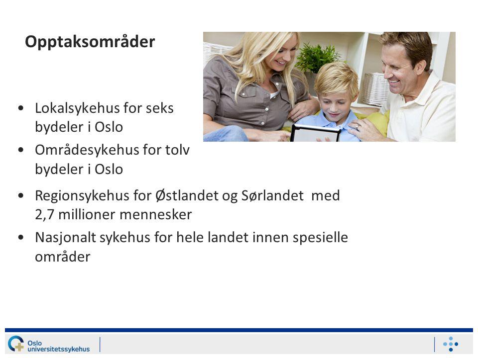 Opptaksområder •Lokalsykehus for seks bydeler i Oslo •Områdesykehus for tolv bydeler i Oslo •Regionsykehus for Østlandet og Sørlandet med 2,7 millione