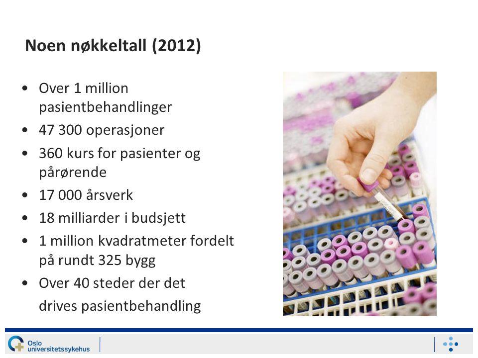 Noen nøkkeltall (2012) •Over 1 million pasientbehandlinger •47 300 operasjoner •360 kurs for pasienter og pårørende •17 000 årsverk •18 milliarder i b